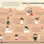 انفوجرافيك تعرف على نمط شخصيتك في العمل