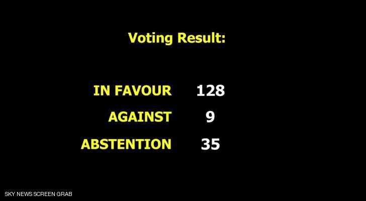 """قرار القدس قائمة الدول التي صوتت """"مع"""" و """"ضد"""""""