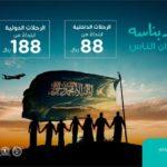 تخفيضات طيران ناس بمناسبة اليوم الوطني 88