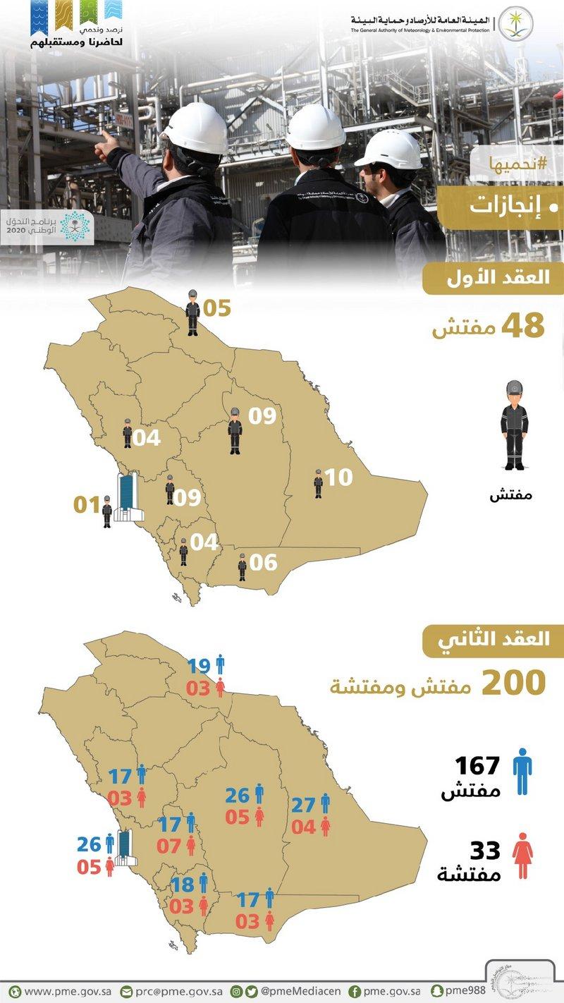 """""""البيئة"""" تطلق حملة 1001 في مكة"""