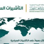 أكثر الدول طلباً للتأشيرة السياحية السعودية