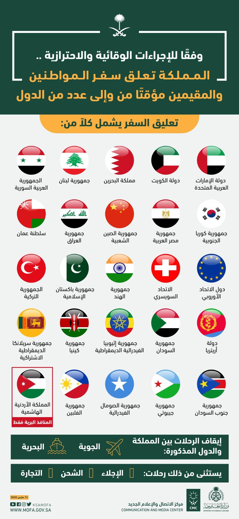 تعرف على الدول التي علقت السعودية السفر منها وإليها بسبب كورونا COVID19