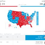 نتائج الانتخابات الأمريكية 2020
